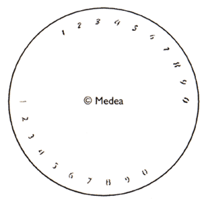 Medea Design Wheel - Numbers