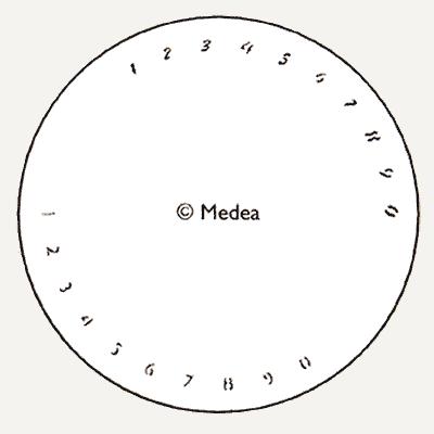 Medea Design Wheel - Numbers